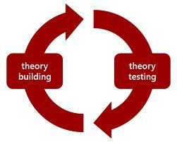Theory Loop